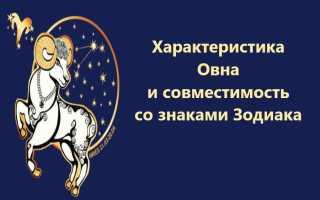 Характеристика Овна и совместимость со знаками Зодиака