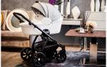 Приснилась детская коляска — толкование сновидения
