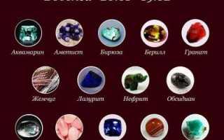 Под знаком Водолея: камни-талисманы для мужчин и женщин
