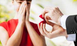 Получить в подарок кольцо от мужчины во сне — толкование в сонниках