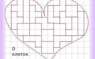 Интересные и простые гадания на цифрах о любви и будущем