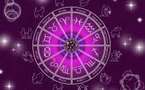 Полная характеристика знаков зодиака: описание, совместимость мужчин и женщин