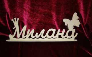 Значение имени, характер и судьба Миланы