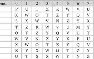 Тайны нумерологии: как узнать, кем человек был в прошлой жизни?