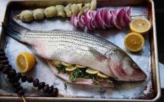 К чему снится сырая рыба: значение по соннику для женщины и мужчины