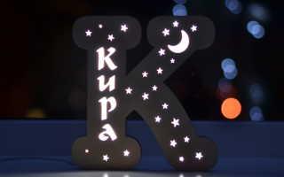 Имя Кира — значение и описание характера