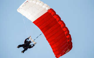 Сонник: к чему снится прыгать с парашютом