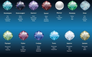 Какой металл или драгоценный камень подходит по знаку зодиака?