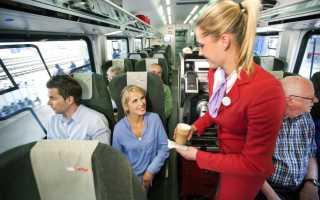 К чему снится поездка на машине, поезде или самолёте?