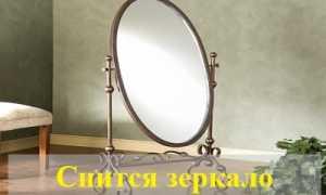 К чему снится зеркало мужчине и женщине?