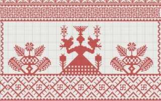 Как выбрать славянский оберег по дате рождения?