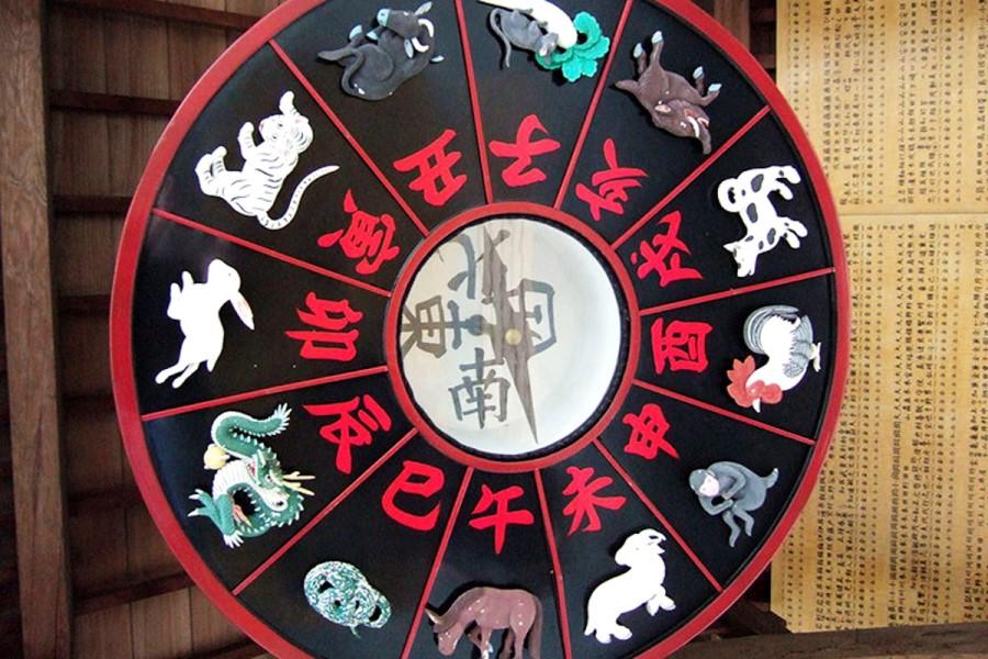 Китайский гороскоп: последовательность животных по годам рождения и стихии