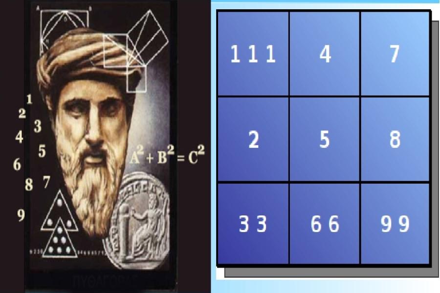 Раскрытие тайн характера с помощью квадрата Пифагора