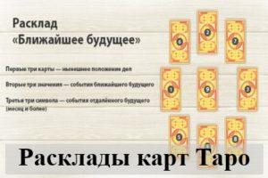 Самые простые расклады карт Таро на ситуацию и ее разрешение