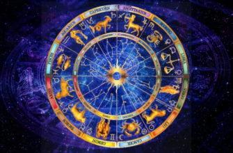 Каким будет год для вашего знака Зодиака?